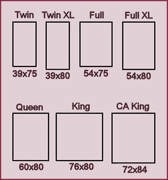 Mattress size chart good place to start your project is for Medidas de un colchon twin
