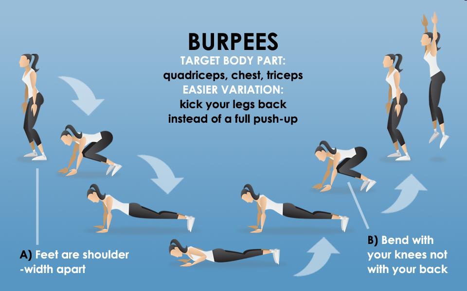 Power 20 App Exercise Diagram Fitness Diagrams Pinterest Exercises