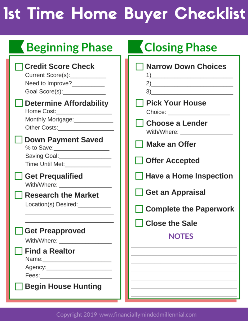 Trulia S Home Buying Checklist Trulia S Blog Real Estate 101 Home Buying Checklist Home Buying Home Buying Tips