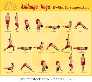 common sequence of asanas in the practice of yoga surya
