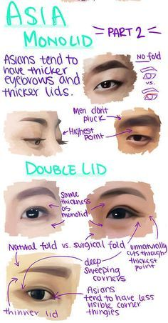 How to draw asian eyes google search my drawing stuff how to draw asian eyes google search ccuart Choice Image