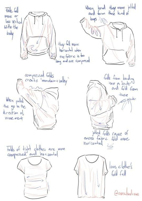 Hoodie Hood Sweater Sweatshirt Clothes Clothing Folds Drawing Clothes Drawing Tips Art Reference Poses