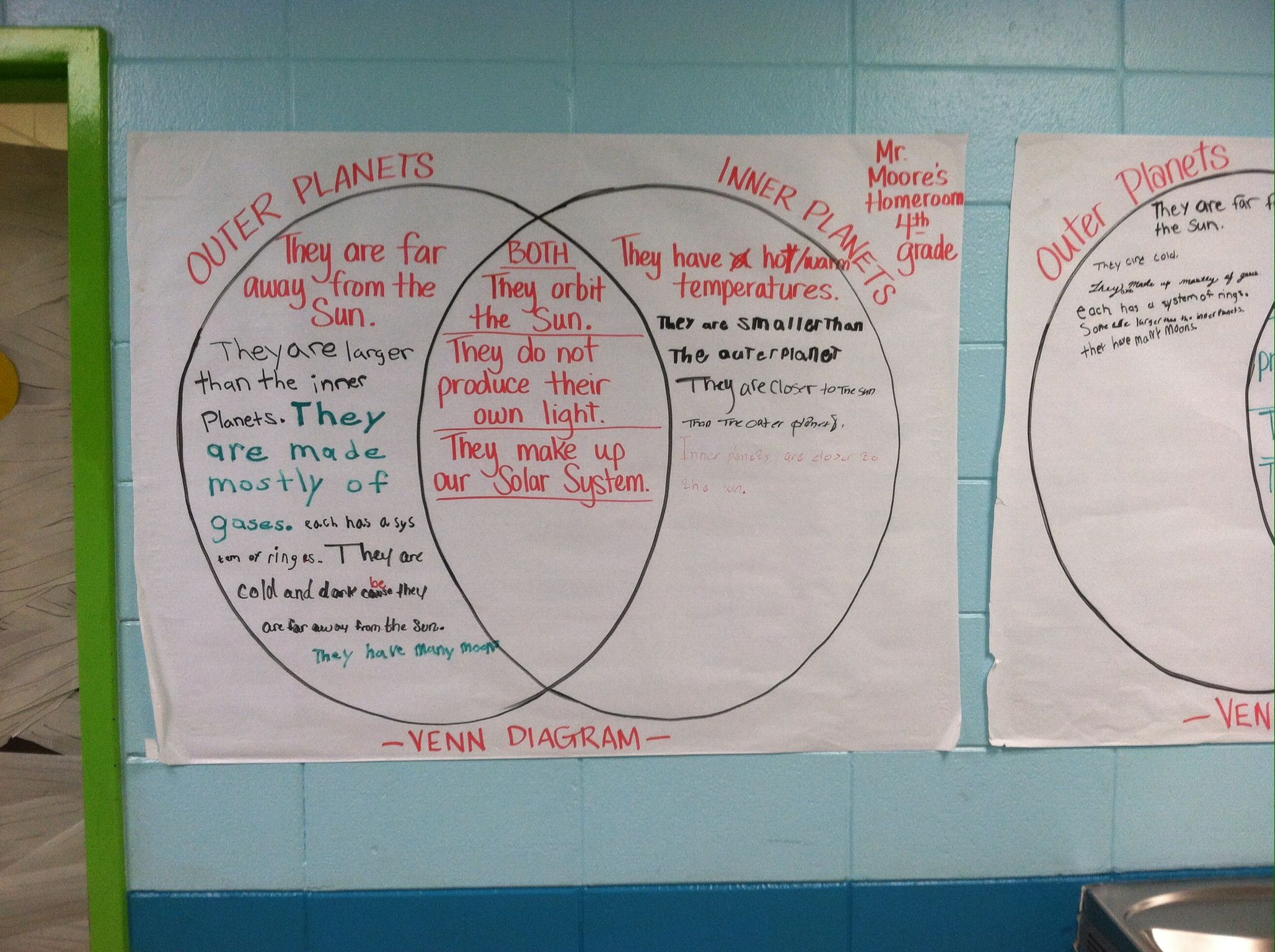 small resolution of Venn Diagram ( Inner AND Outer Planets)   Science lessons
