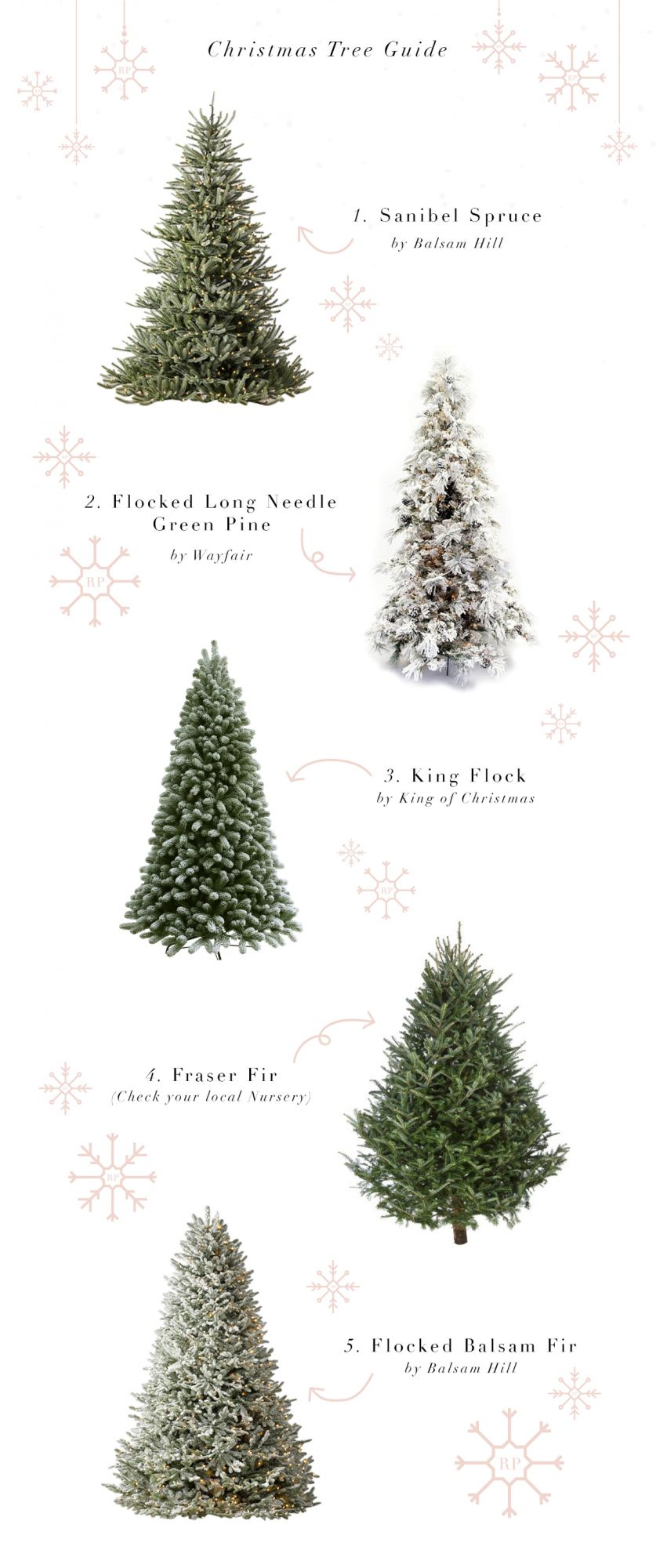 Guide To Picking Out The Perfect Christmas Tree Rach Parcell Christmas Tree Guide Christmas Tree Christmas Tree Themes