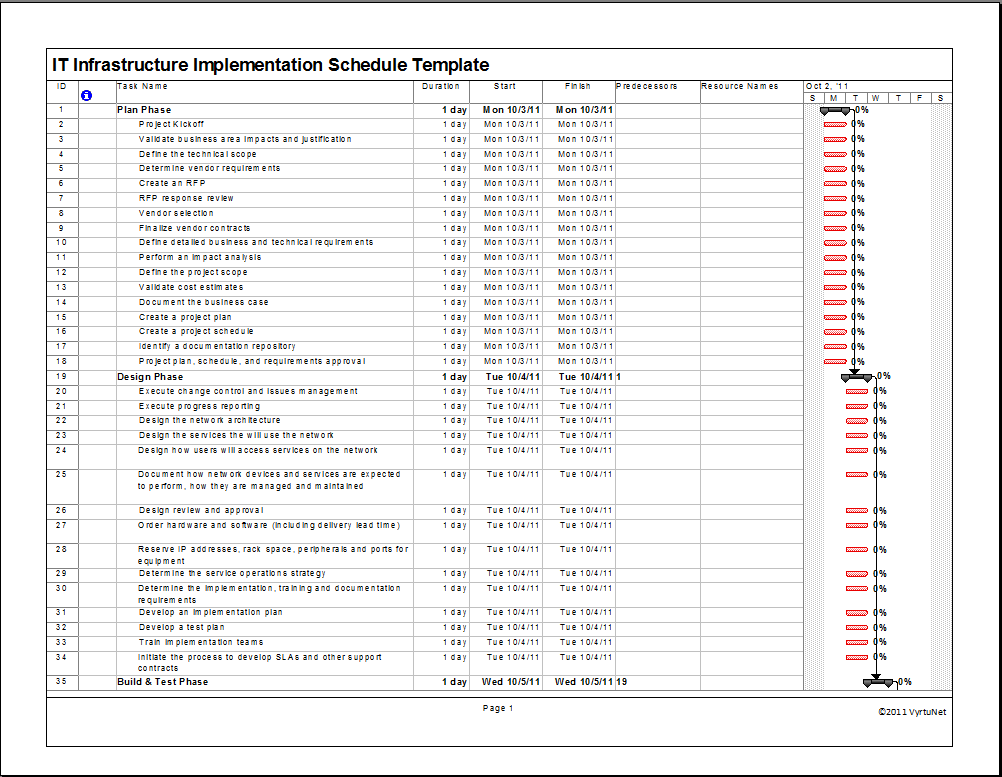 it infrastructure project plan template - it infrastructure implementation schedule template in ms