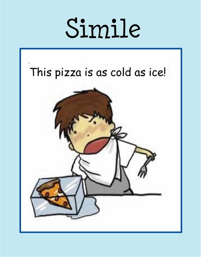 Simile Examples And Video Keeping Similes Simple Simile Language