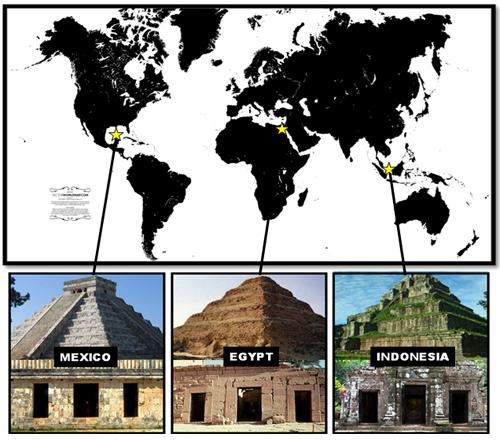 Antártida Pirámides Pyramids Egypt Sometimes I Wonder