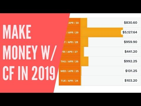 What Does Clickfunnels Review 2019 Mean?