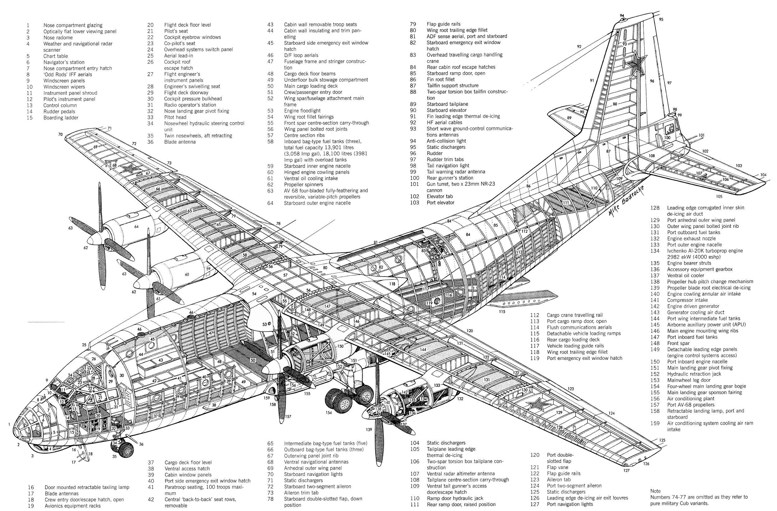Cutaways Cortes Esquemticos De Aviones Pgina 82 Zona
