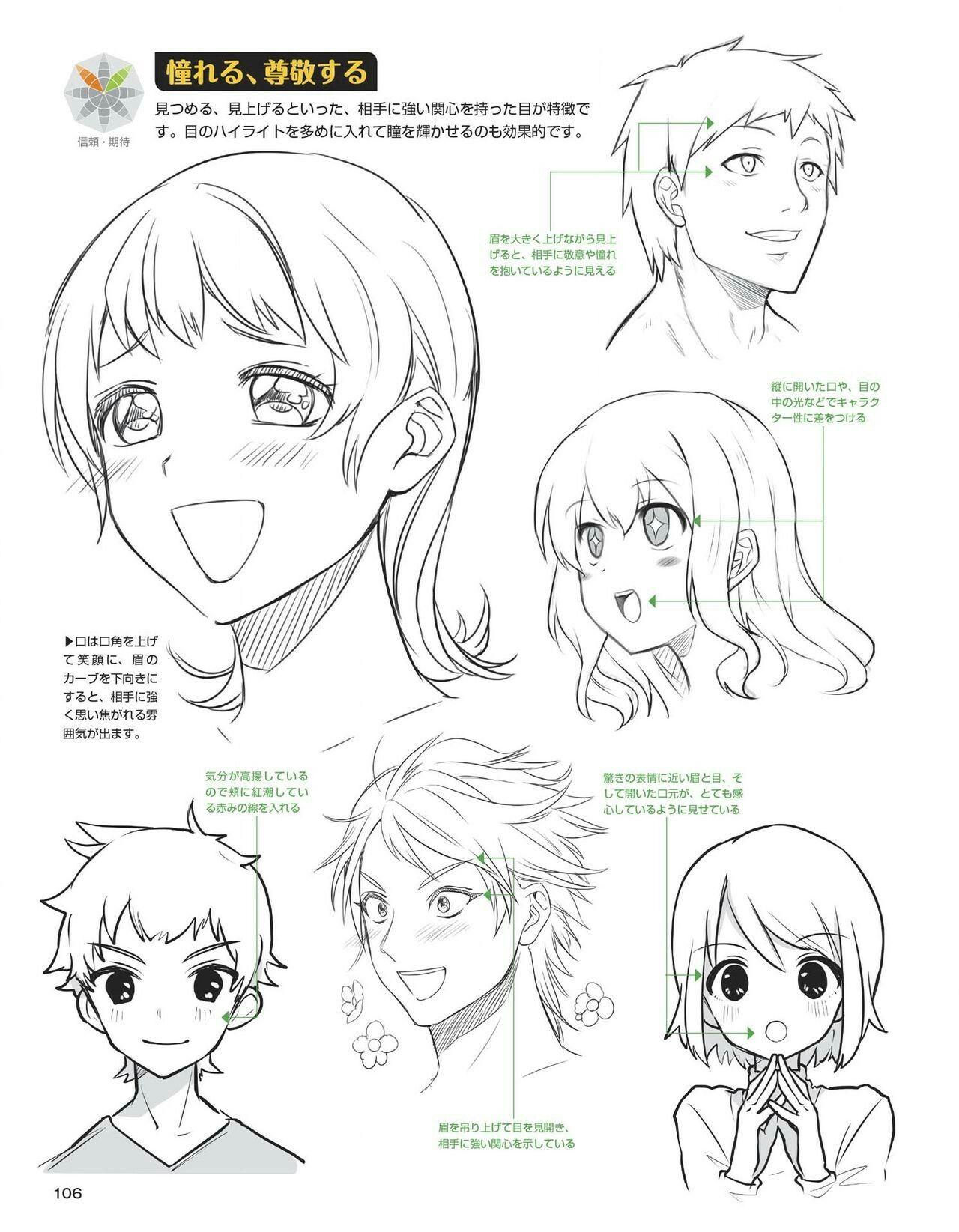 ปารถนา,มีความหวัง Manga drawing tutorials, Drawing