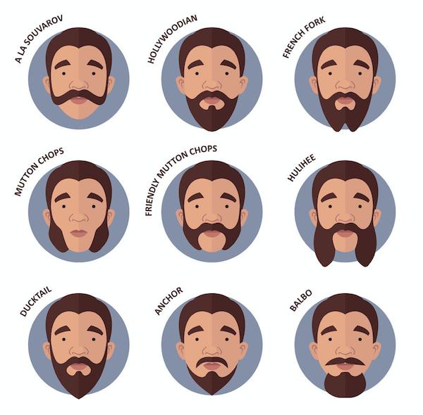 Bartform welche Rasierhilfe