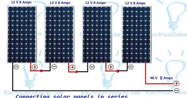 The Complete Method Of Connecting Solar Panels In Series With Wiring Diagram Solar Panels Solar Energy Solar