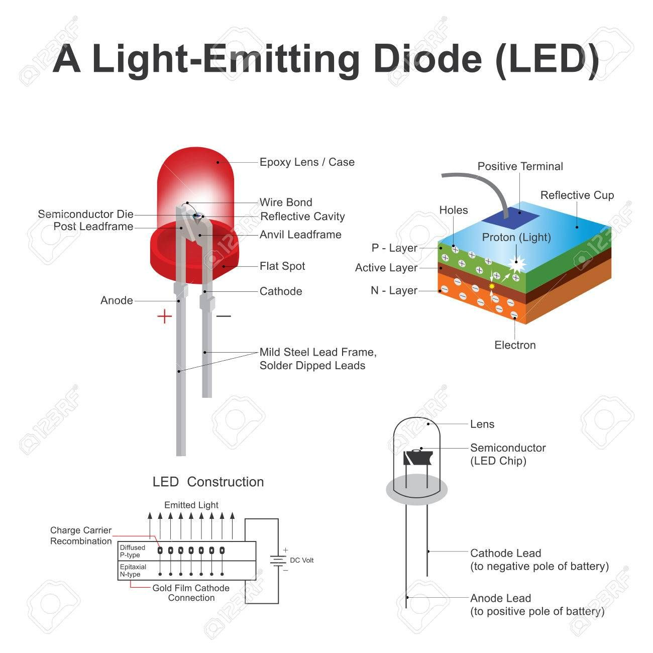 A Light Emitting Diode Led Is A Two Lead Semiconductor Light In 2020 Light Emitting Diode Diode Semiconductor