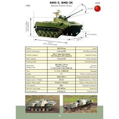 Sample - BMD-2 - From Infantry Fighting Vehicles - By Youri Obraztsov