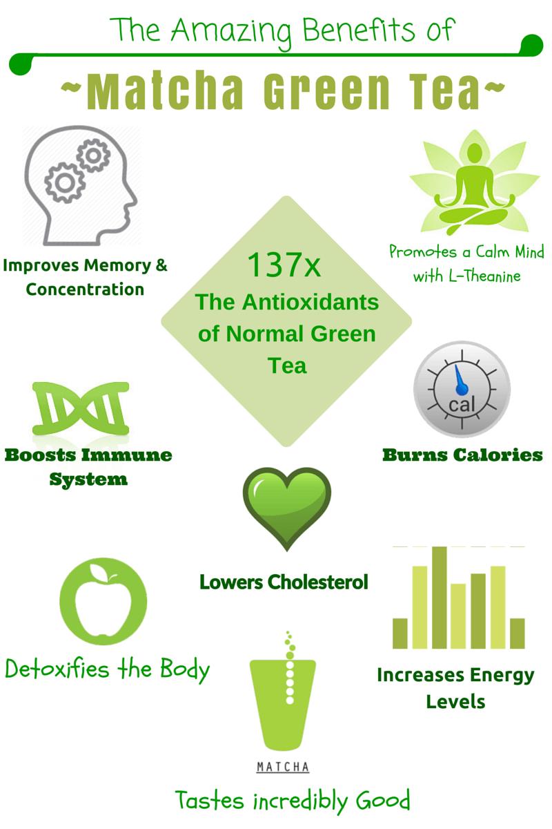 Matcha Tea The Ultimate Green Power Matcha Benefits Matcha Green Tea Matcha