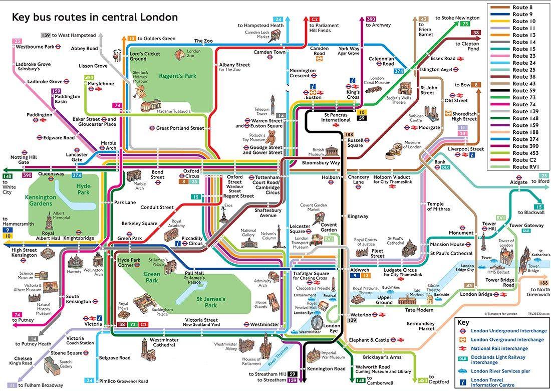 Linhas de ônibus em Londres