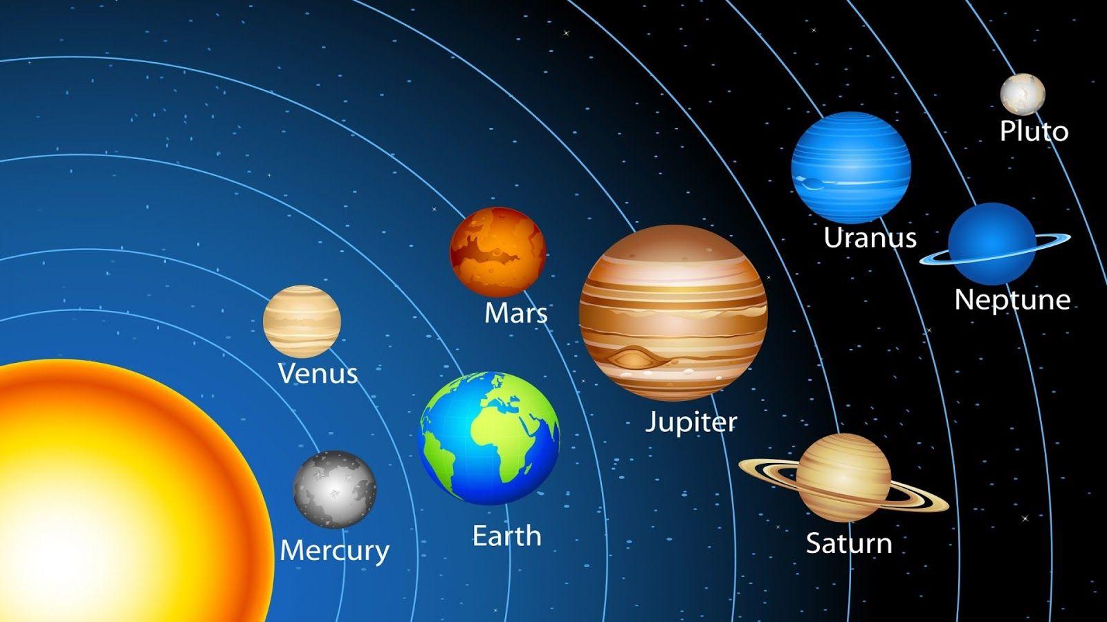 Imagenes De Los Planetas Del Sistema Solar 2019 Para Ninos Maquetas Colorear Ap Imagenes De Los Planetas Planetas Del Sistema Solar Colores De Los Planetas
