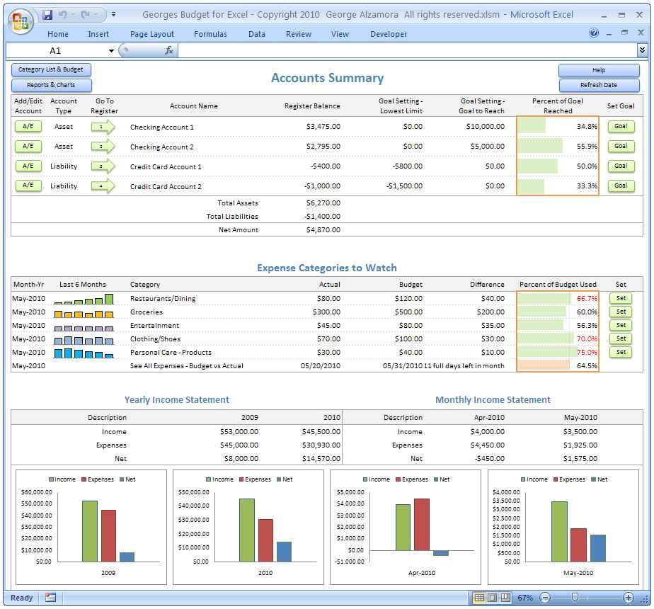 Dave Ramsey Budget Spreadsheet Excel Excel Budget Budget Spreadsheet Budget Software