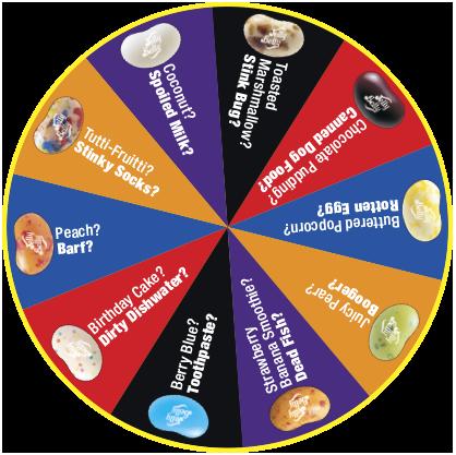 Beanboozled Jelly Bean Challenge Beanboozled Fiery Five Challenge In 2021 Bean Boozled Jelly Beans Bean Boozled Challenge