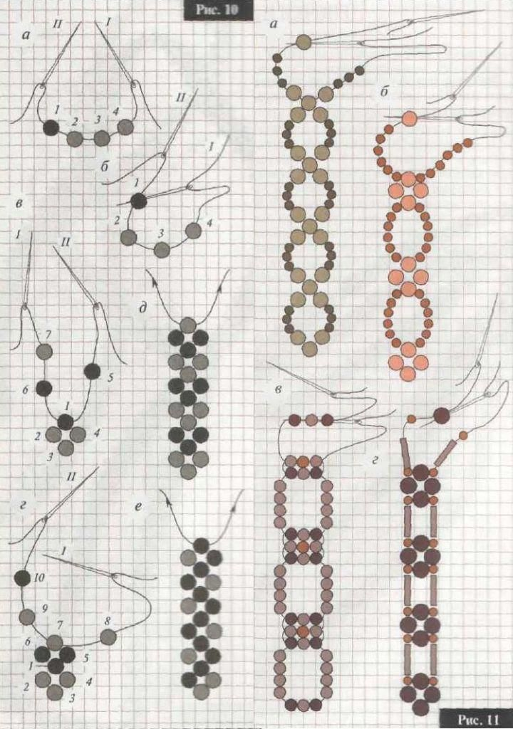 Different chains of beads - two needle approach.