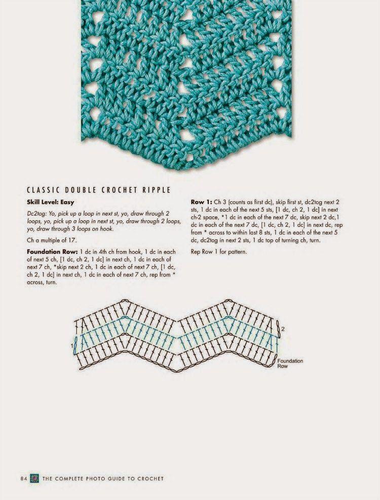plaid colore schema | Zigzag crochet. | Pinterest | Puntadas ...