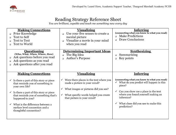 reading strategies for high school - Google Search