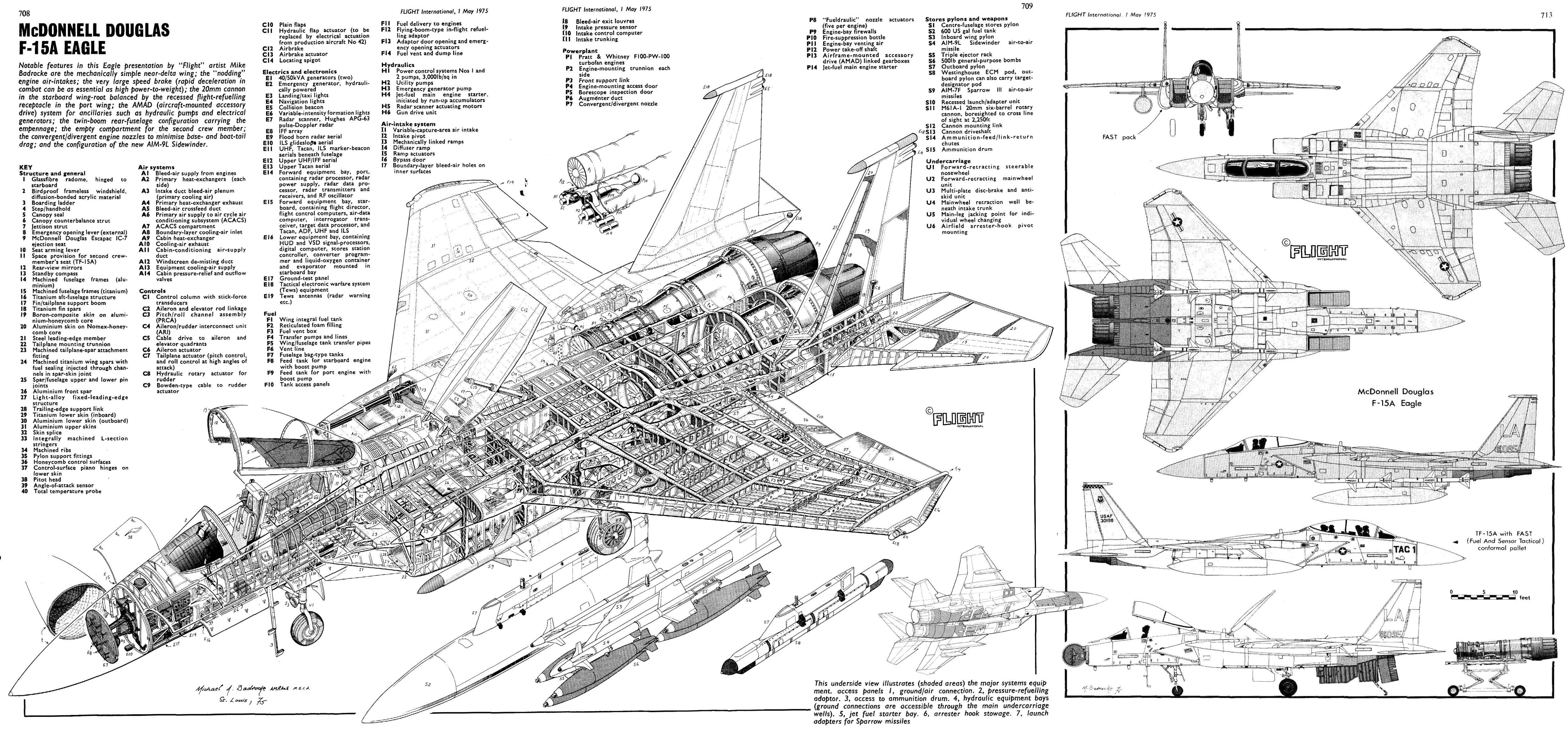 F 15 Eagle Diagram - Wiring Diagram Detailed