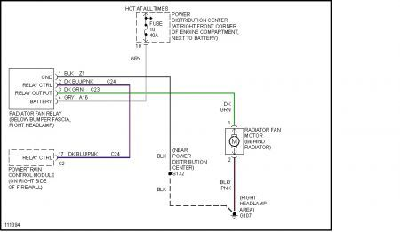 96 Jeep Grand Cherokee Wiring Diagram Of Roof