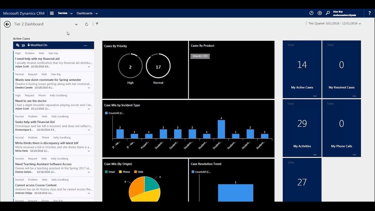 From Microsoft In Education Microsoft Dynamics 365 For Education