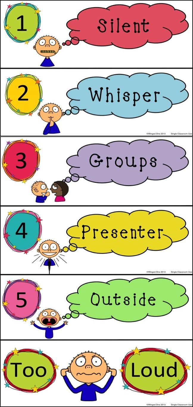 Classroom Design And How It Influences Behaviour ~ Voice level chart secondgradesquad pinterest