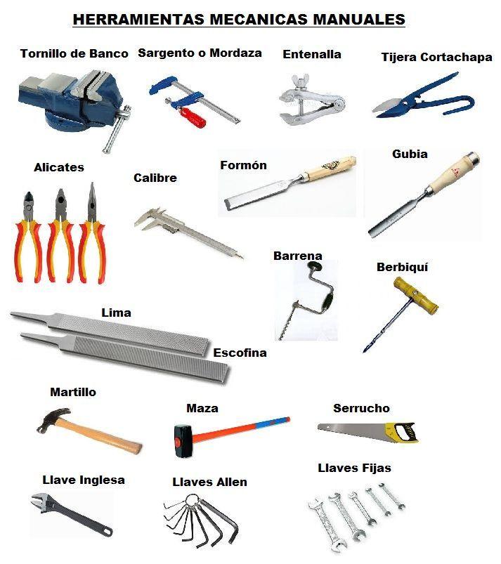 Resultado de imagen de herramientas de mec nico - Materiales de carpinteria ...