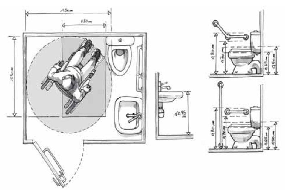 dimension toilette public handicapé | Disposition des toilettes pour ...