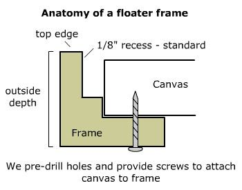 images about frames on pinterest oil on canvas shops and canvases - Float Frame