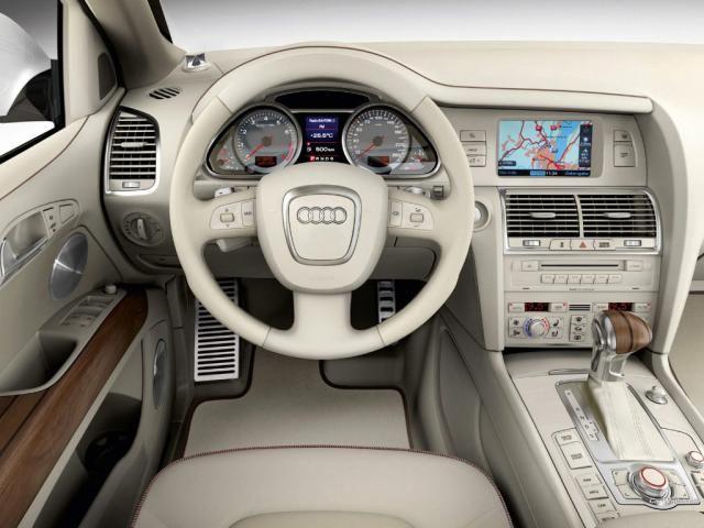 Audi RS7 White