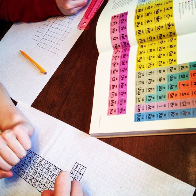 Teachable moments making your own periodic table i love the teachable moments making your own periodic table i love the second video urtaz Choice Image