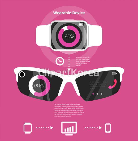 Hot keyword, #Wearable device It seems like #007 #James ...