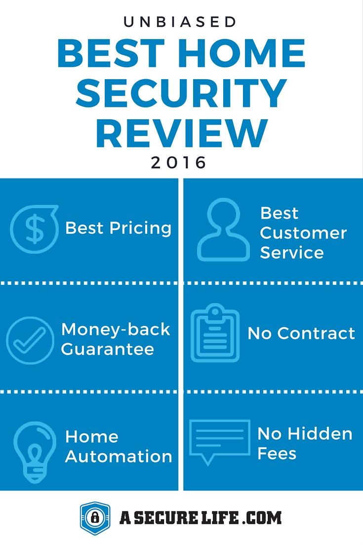 Home Security Company Prices