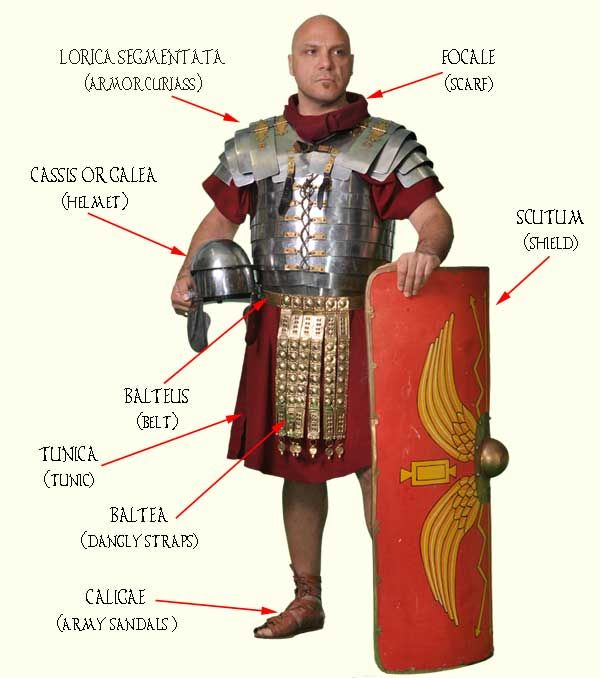 Typical Equipment Of The Roman Legionnaire Only Roman