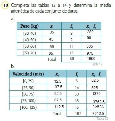 Completa Las Tablas 12 A 14 Y Determina La Media Aritmetica De Cada Conjunto De Datos Brainly Lat In 2021 Periodic Table