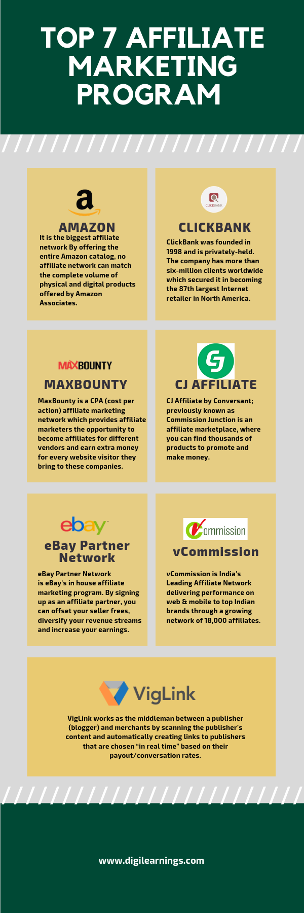 List of acquisitions by eBay - Wikipedia