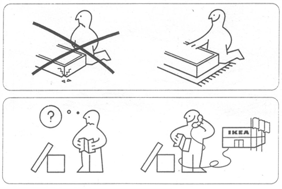 Pin By Olivia Spence On Drawing Instructions Ikea Directions Ikea