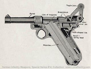 Pin En Guns
