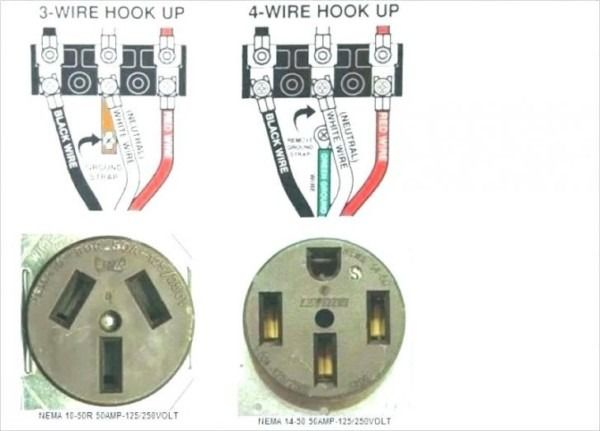 Pin by Efrain Vargas on Electrical | Dryer plug, Outlet ...