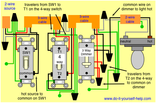 wiring a 3 way switch dimmer with 4 switches  pietrodavico