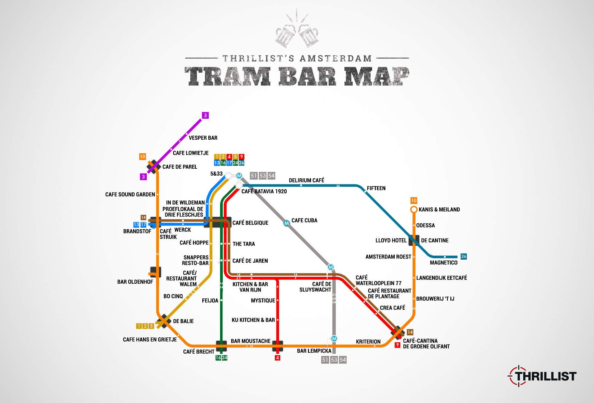 incase of rain ;) Amsterdam's First Official Tram Bar Map