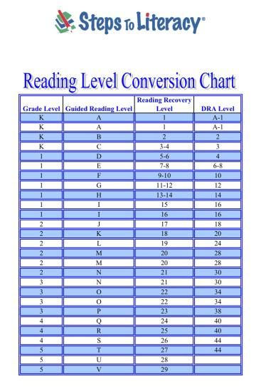 Lexile Vs Cars Conversion Chart Guided Reading Level Conversion