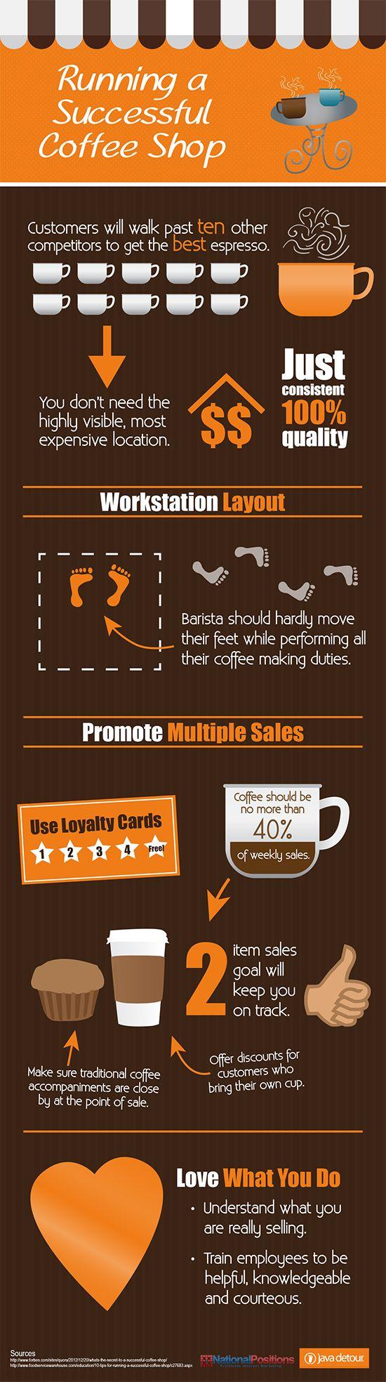 Como manejar bien el negocio de cafe