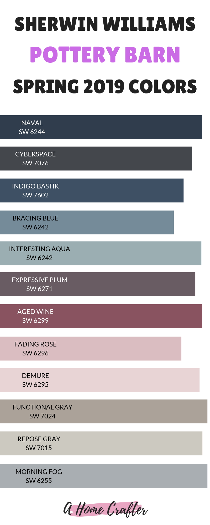 2019 Pottery Barn Spring Color Palette Pottery Barn