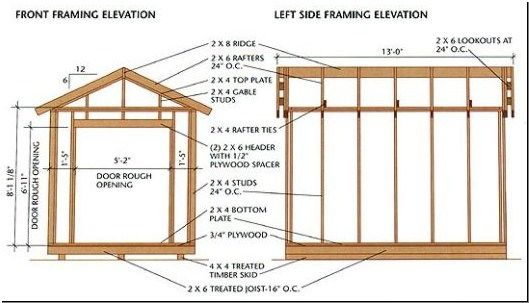 Free shed blueprints printable search terms shed plans for Equipment shed plans free
