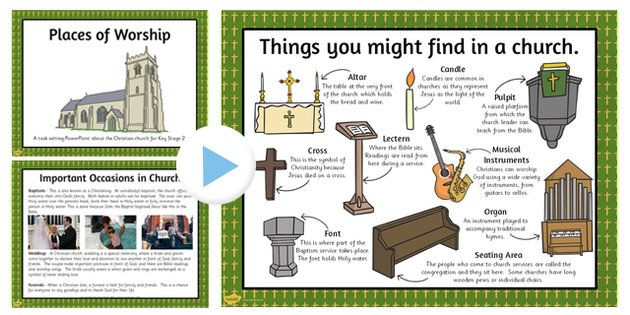 Places of Worship Muslim Mosques KS2 Powerpoint - religion, ks2 ...